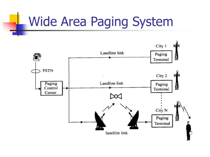 Wide Area Paging System