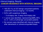 cancer incidence with interval imaging