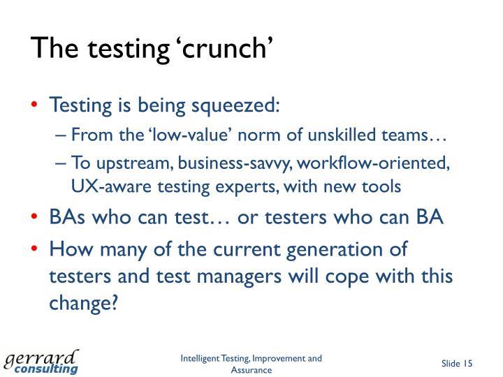 The testing 'crunch'