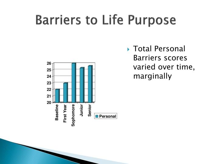 Barriers to Life Purpose