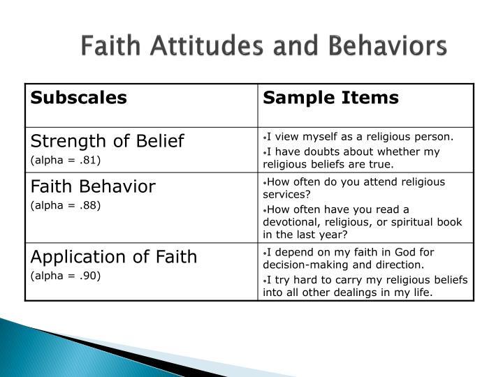 Faith Attitudes and Behaviors