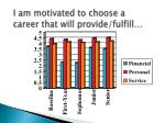 i am motivated to choose a career that will provide fulfill