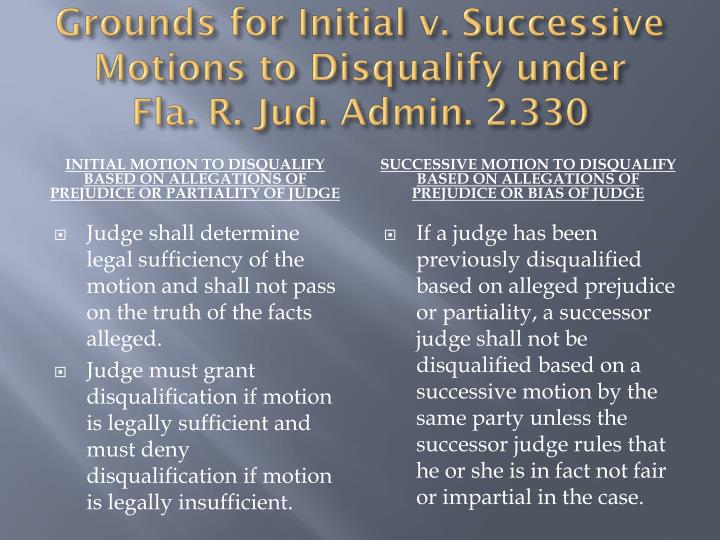 Grounds for Initial v. Successive Motions to Disqualify under