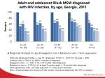 adult and adolescent black msm diagnosed with hiv infection by age georgia 2011