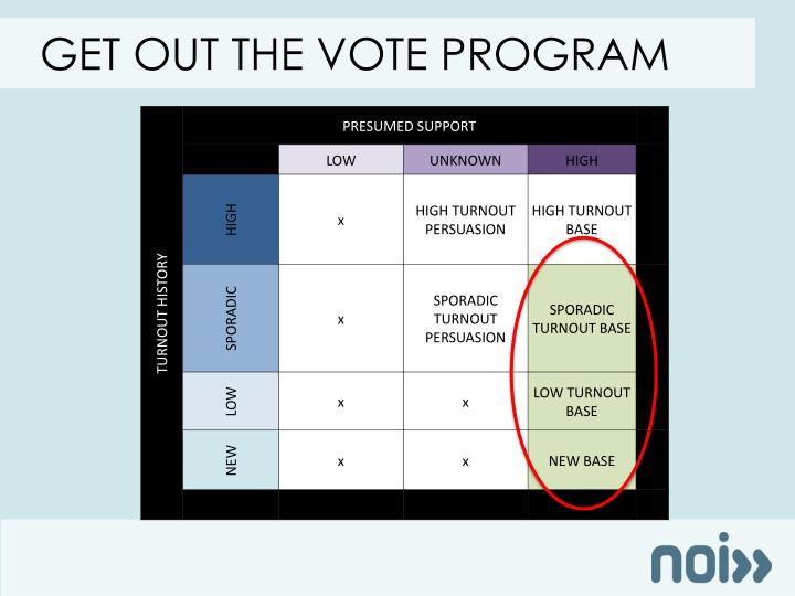 Get out the vote program