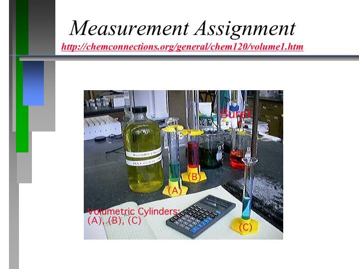 Measurement Assignment