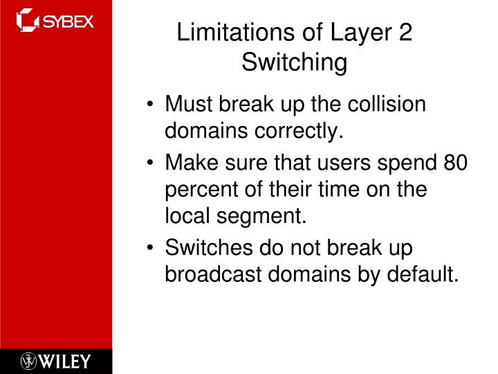 Limitations of Layer 2 Switching