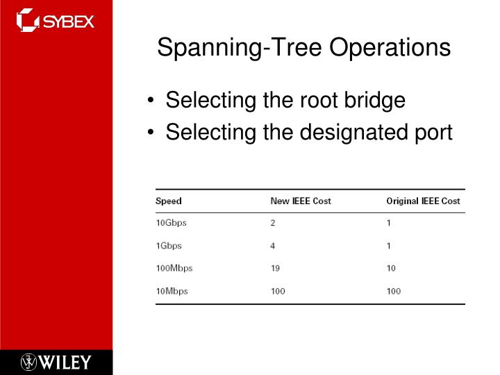 Spanning-Tree Operations