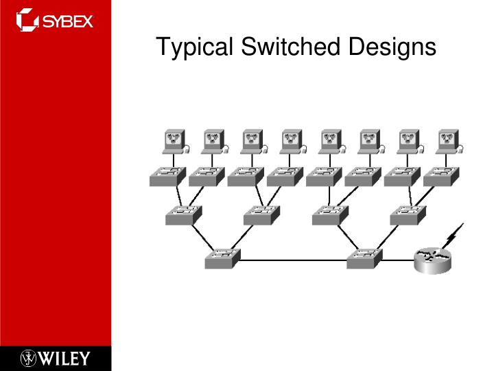 Typical Switched Designs