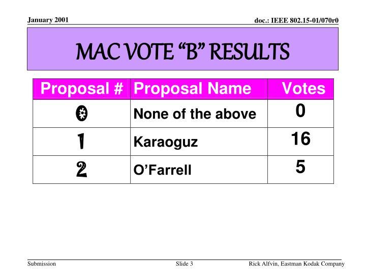 "MAC VOTE ""B"" RESULTS"