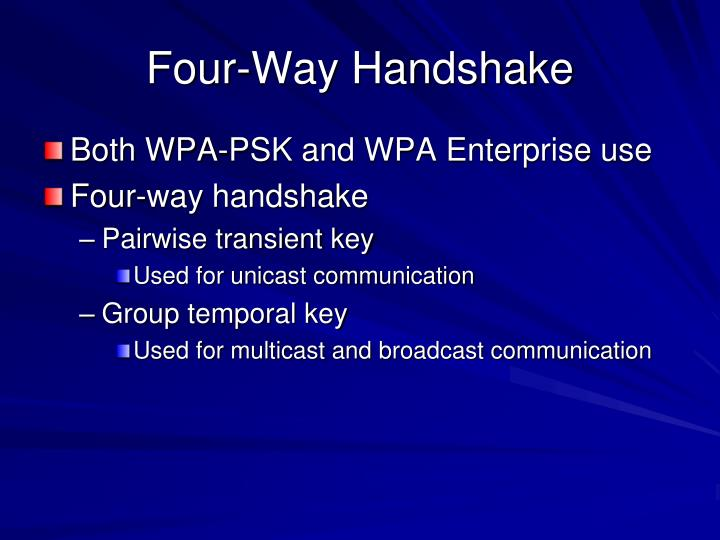 Four-Way Handshake