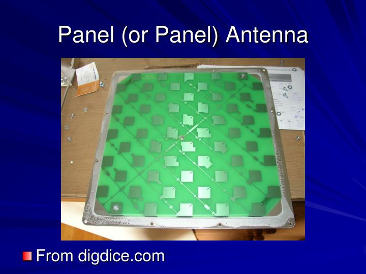Panel (or Panel) Antenna