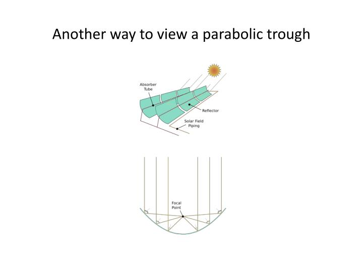 Another way to view a parabolic trough