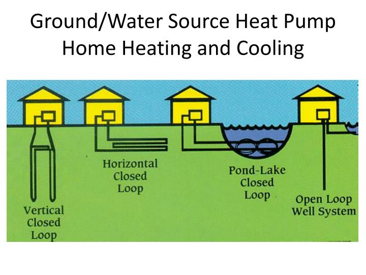 Ground/Water Source Heat Pump