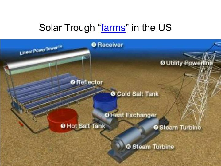 """Solar Trough """""""