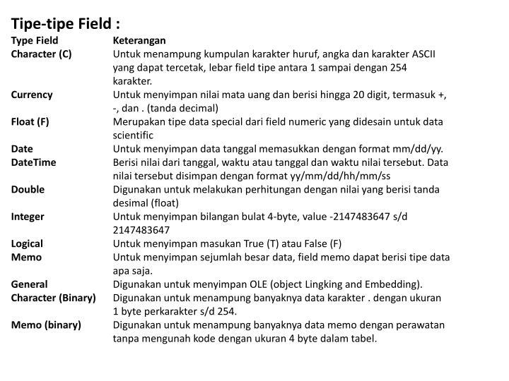 Tipe-tipe Field :