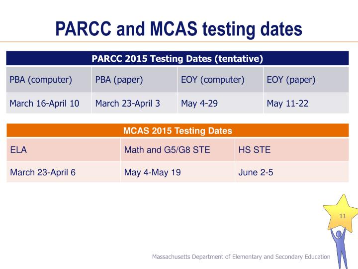 PARCC and MCAS testing dates