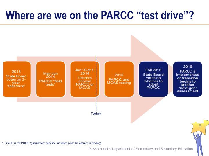 "Where are we on the PARCC ""test drive""?"