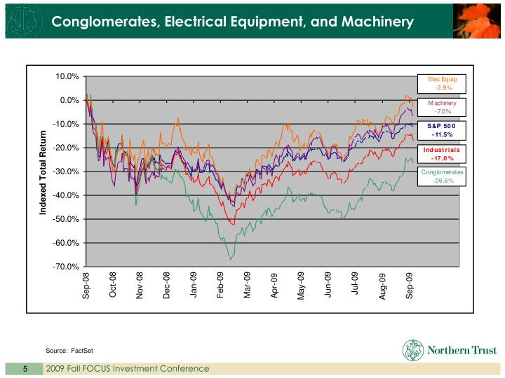 Conglomerates, Electrical Equipment, and Machinery