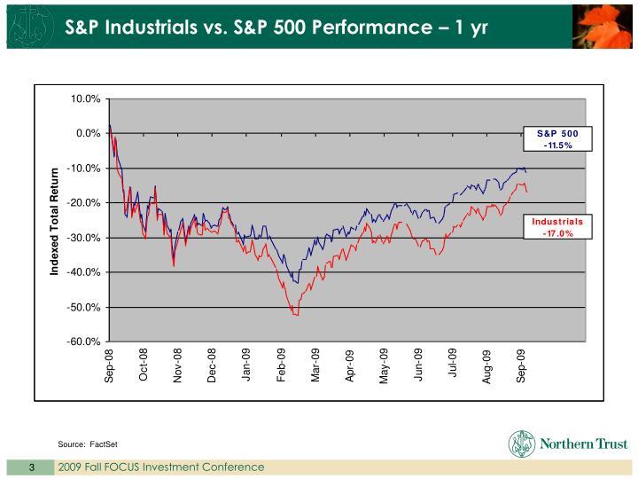 S&P Industrials vs. S&P 500 Performance – 1 yr