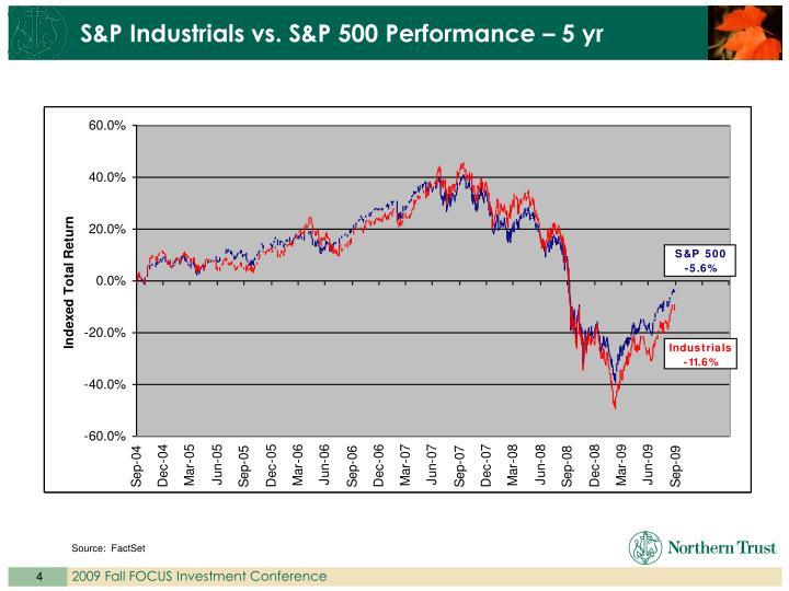 S&P Industrials vs. S&P 500 Performance – 5 yr