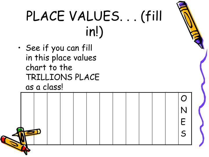 PLACE VALUES. . . (fill in!)