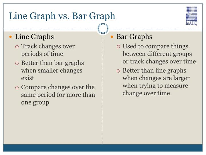 Line Graph vs. Bar Graph