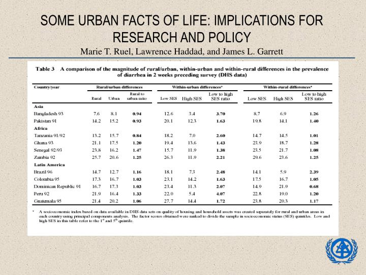 SOME URBAN FACTS OF LIFE: IMPLICATIONS FOR