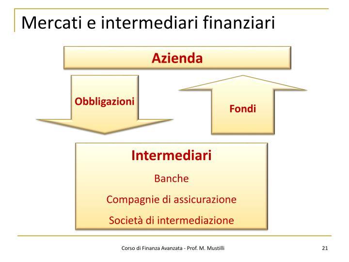 Mercati e intermediari finanziari