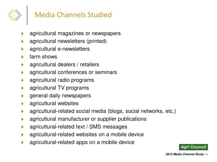Media Channels Studied