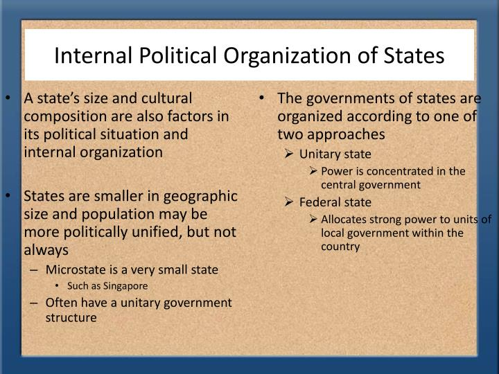 Internal Political Organization of States