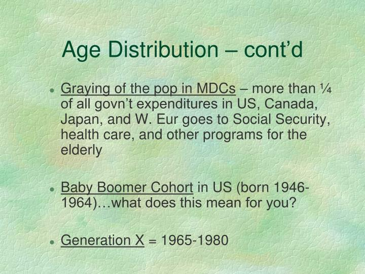 Age Distribution – cont'd