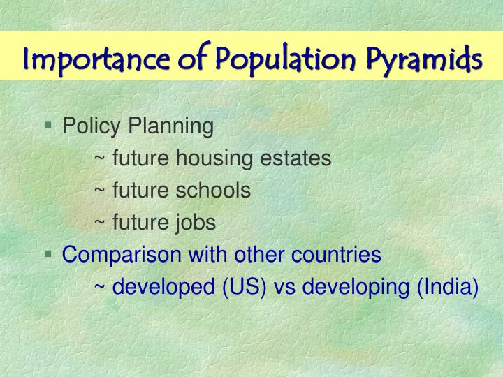 Importance of Population Pyramids