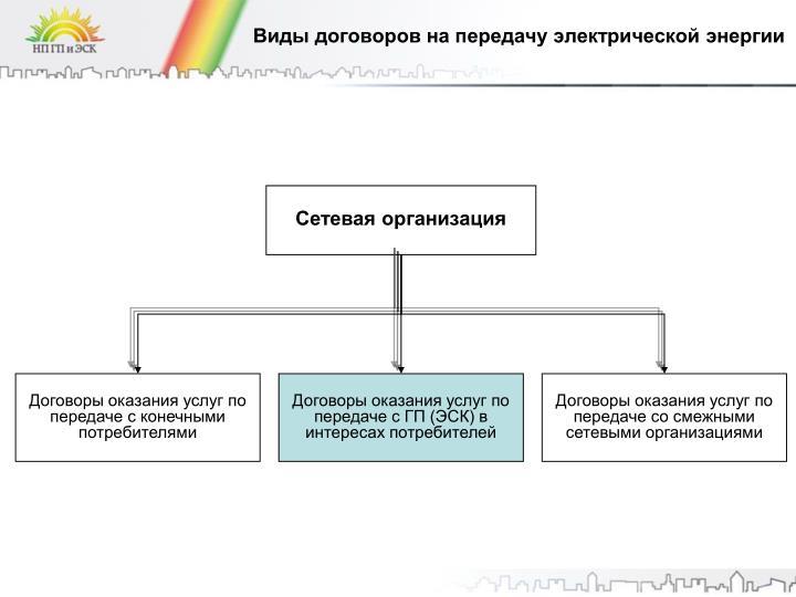 Виды договоров на передачу электрической энергии