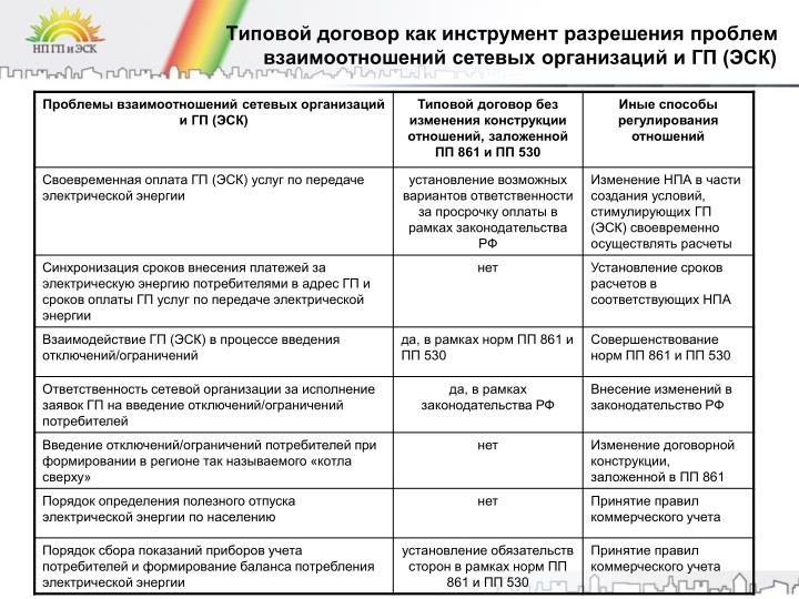 Типовой договор как инструмент разрешения проблем взаимоотношений сетевых организаций и ГП (ЭСК)