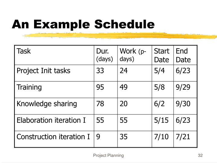 An Example Schedule