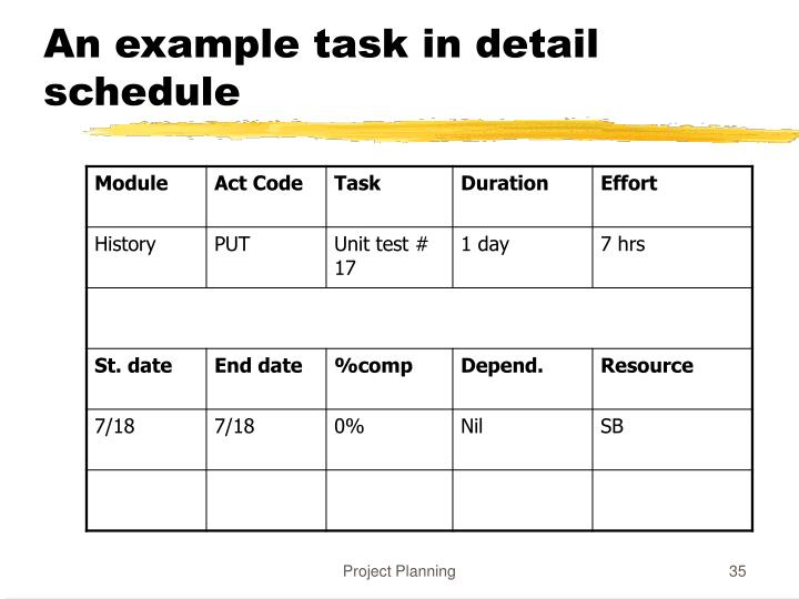 An example task in detail schedule
