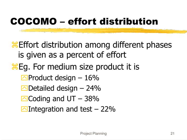 COCOMO – effort distribution
