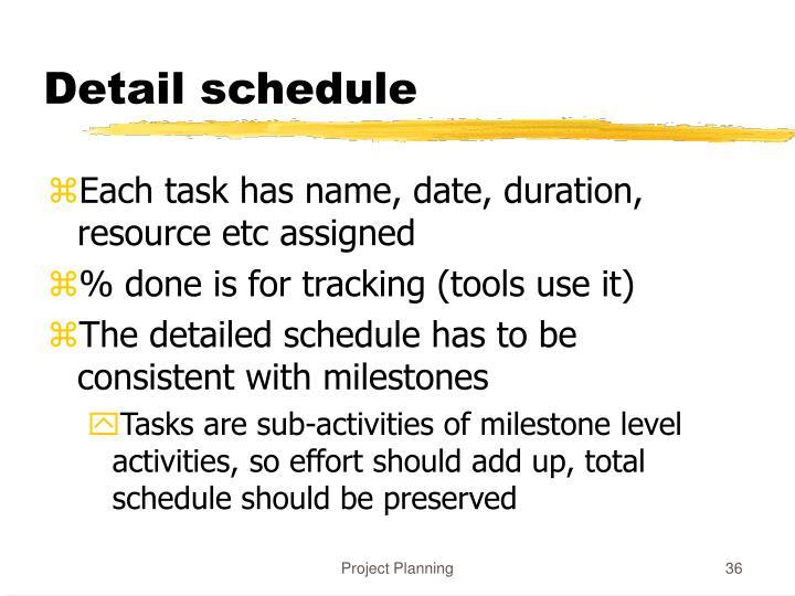 Detail schedule