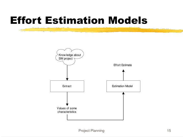 Effort Estimation Models