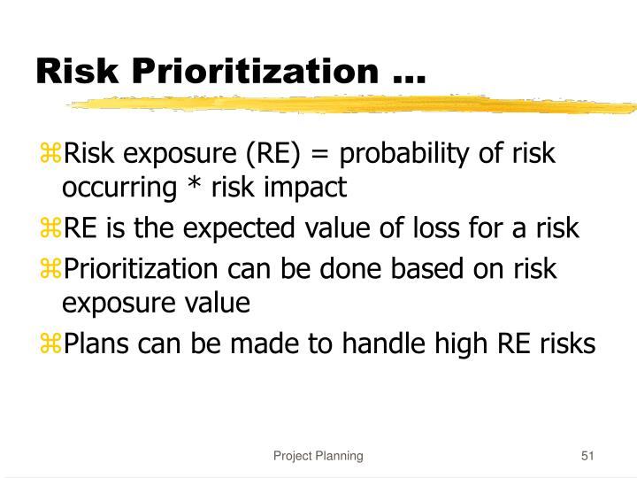 Risk Prioritization ...