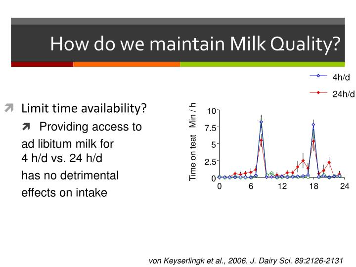How do we maintain Milk Quality?