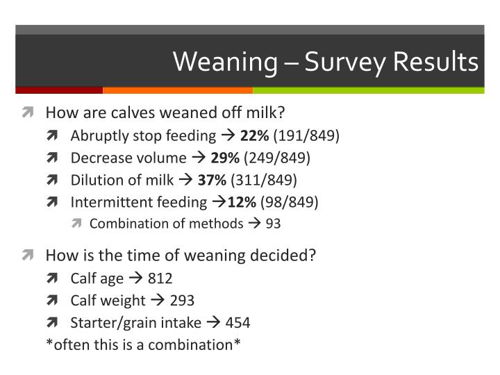Weaning – Survey Results