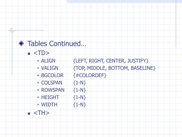 Tables Continued…