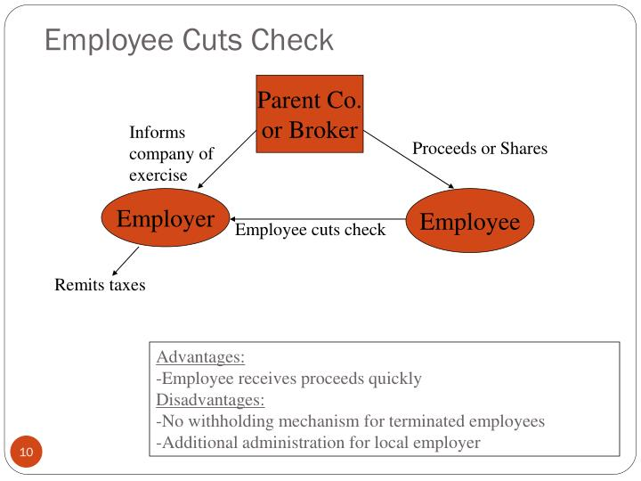 Employee Cuts Check