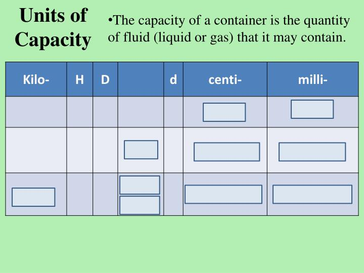 The capacity of a container is the quantity of fluid (liquid or gas) that it may