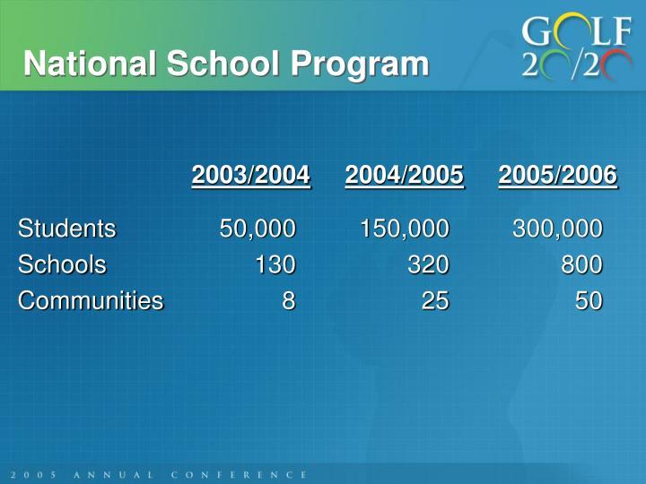 National School Program