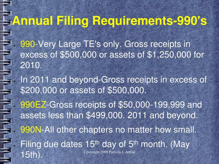 Annual Filing Requirements-990's
