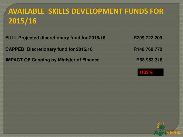 AVAILABLE  SKILLS DEVELOPMENT FUNDS FOR