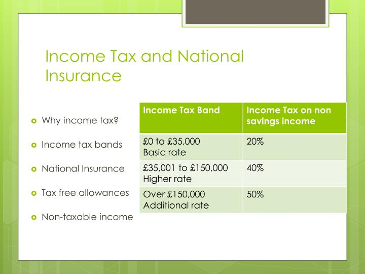 Income Tax and National Insurance